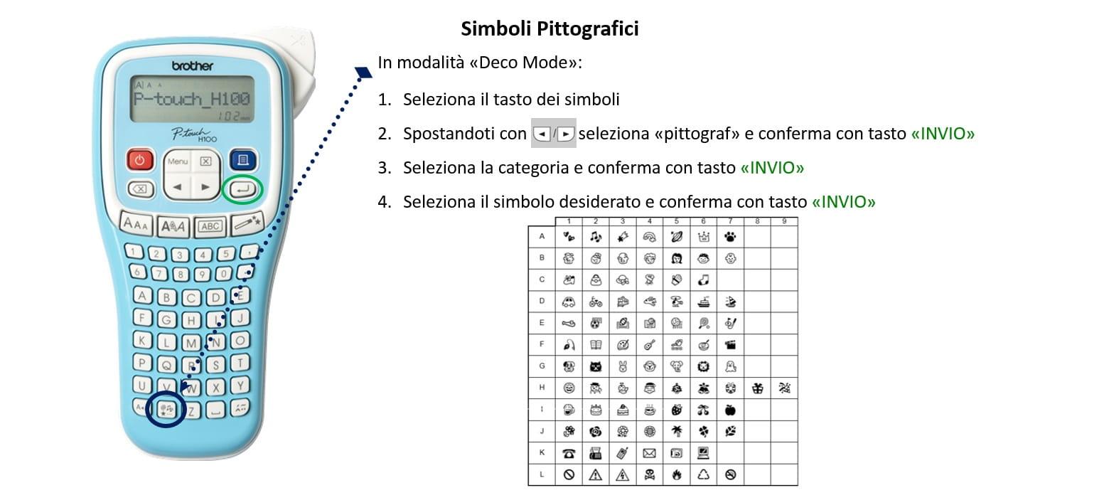 Simboli oittografici con etichettatrice Brother P-touch 100LB